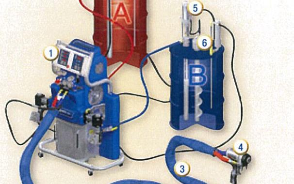 ポリウレアコーティング スプレー用機械(リアクター)基本構成|高強度、耐衝撃性の建築資材、ポリウレアコーティングはアーマードプロダクツへお任せください。